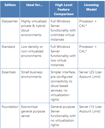 a comparison of the advantages and disadvantages of voicethread and skype In this comprehensive guide, learn everything you need to know about google hangouts for business so you can decide if it's right for your company.